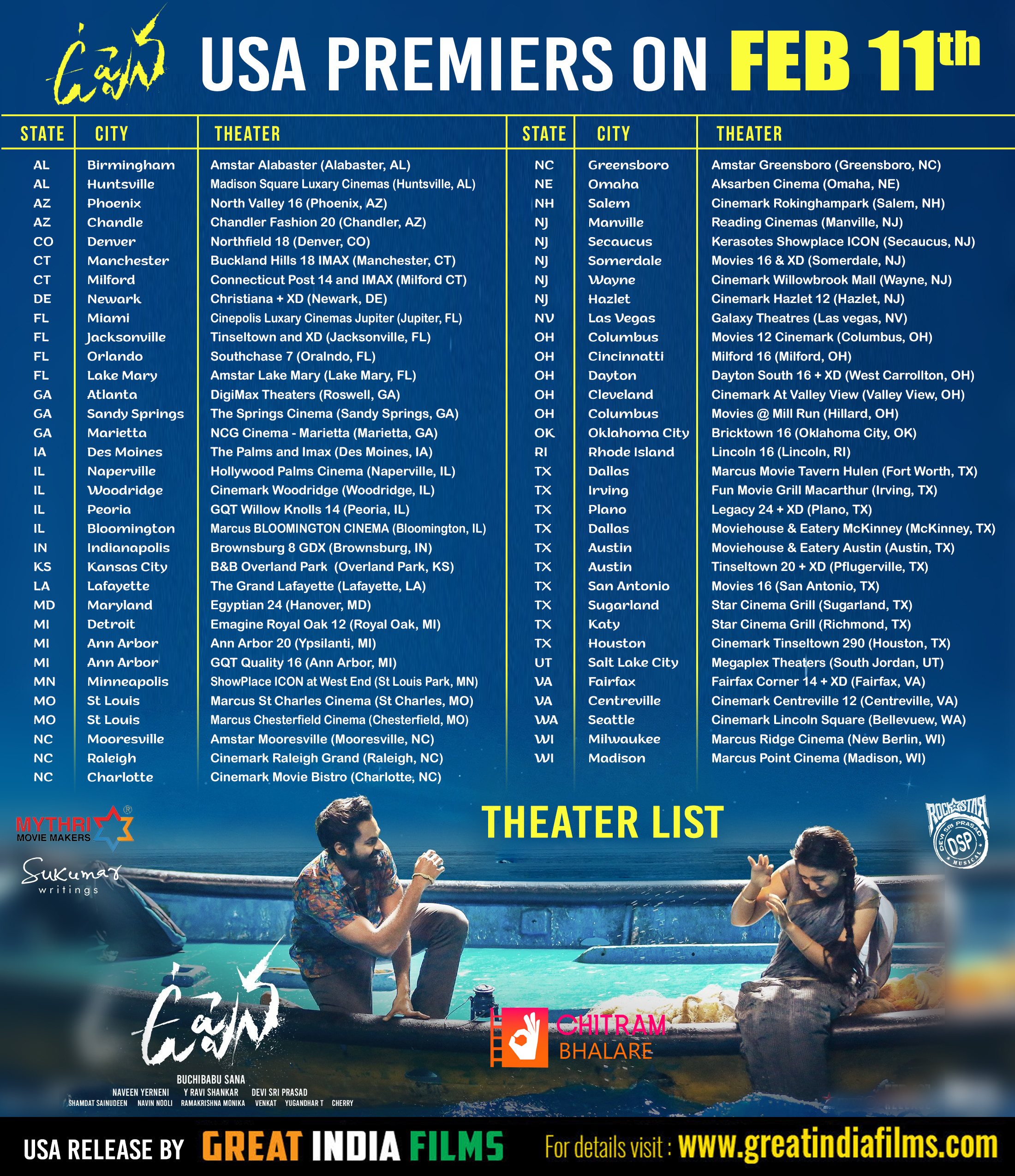 Uppena in USA Theaters List